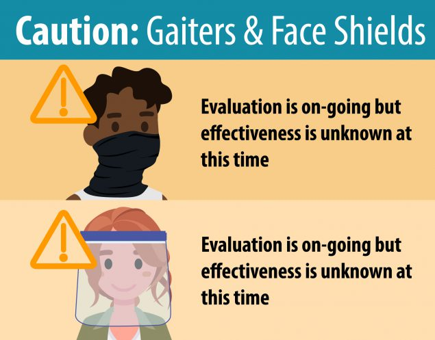 Grapgic caution gaiters and face shields