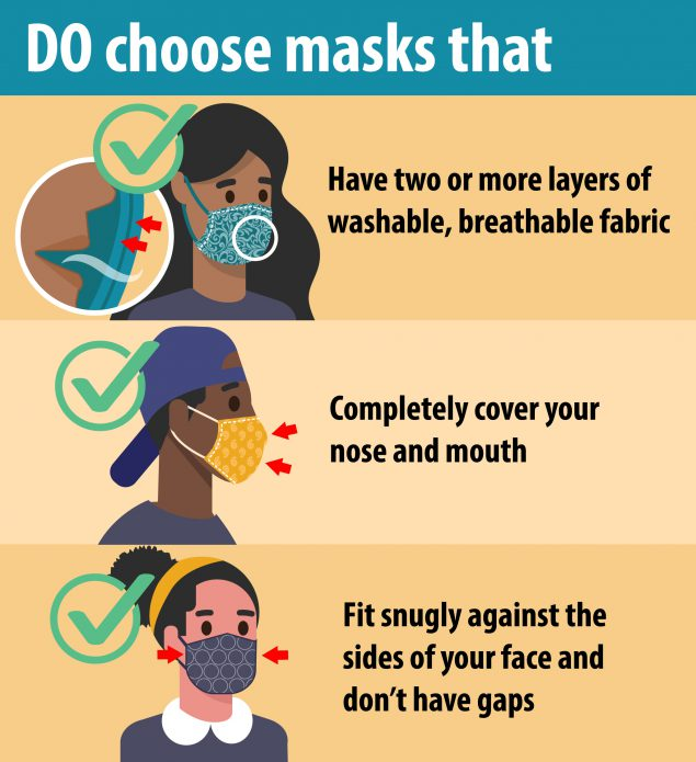 Graphic do choose masks that