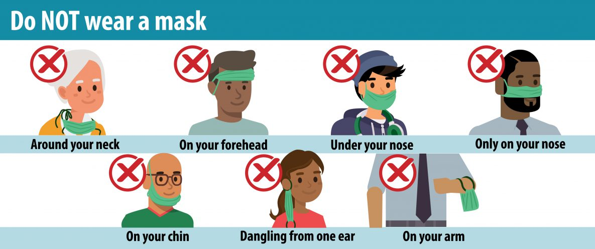 Graphic hints on how not to wear a mask