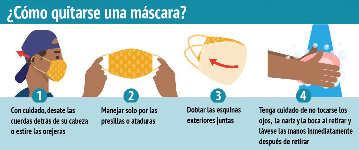 Graphica ¿Cómo quitarse una máscara?