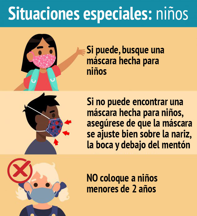 Graphica situaciones especiales: niños