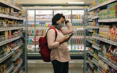 Food Insecurity and mental health during COVID-19